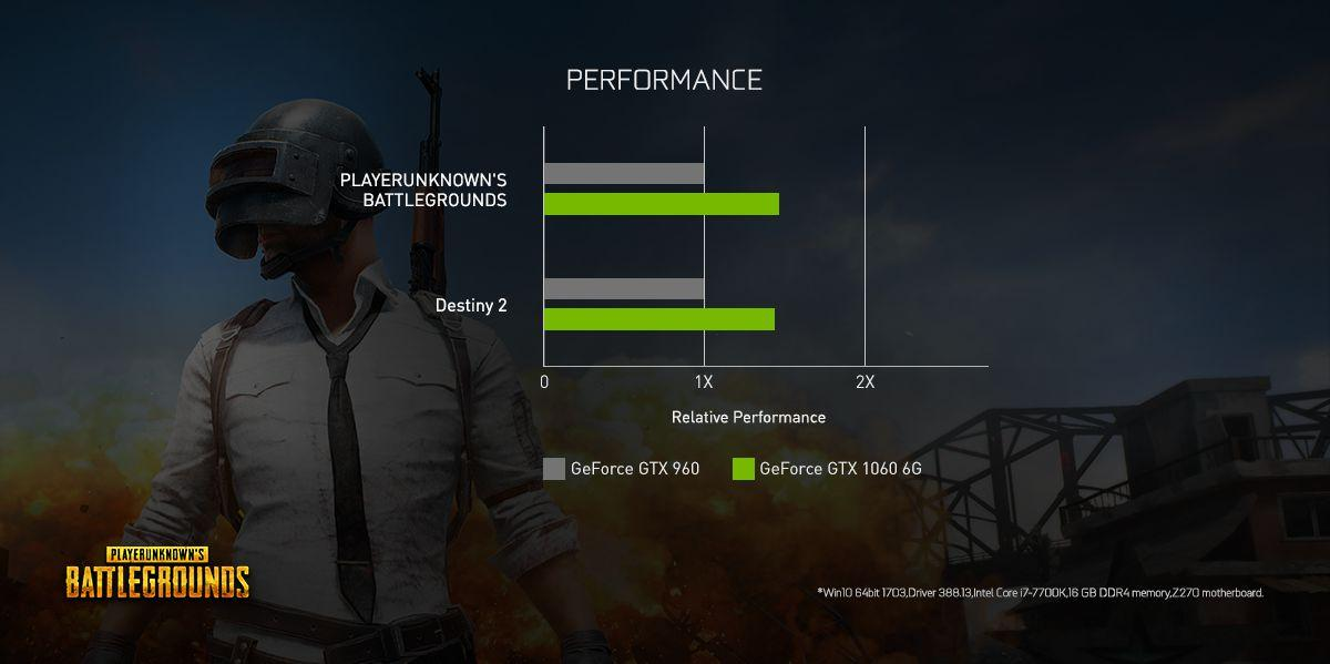 Galax NVIDIA Battlebox Essential 2, Performance Gaming Desktop for Best PUBG Gaming Experience