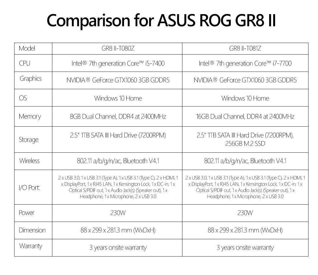 ASUS ROG GR8 II (GR8 II-T080Z)VR-ready mini gaming PC with custom ASUS GeForce GTX 1060 6G graphics, Windows 10 ,...