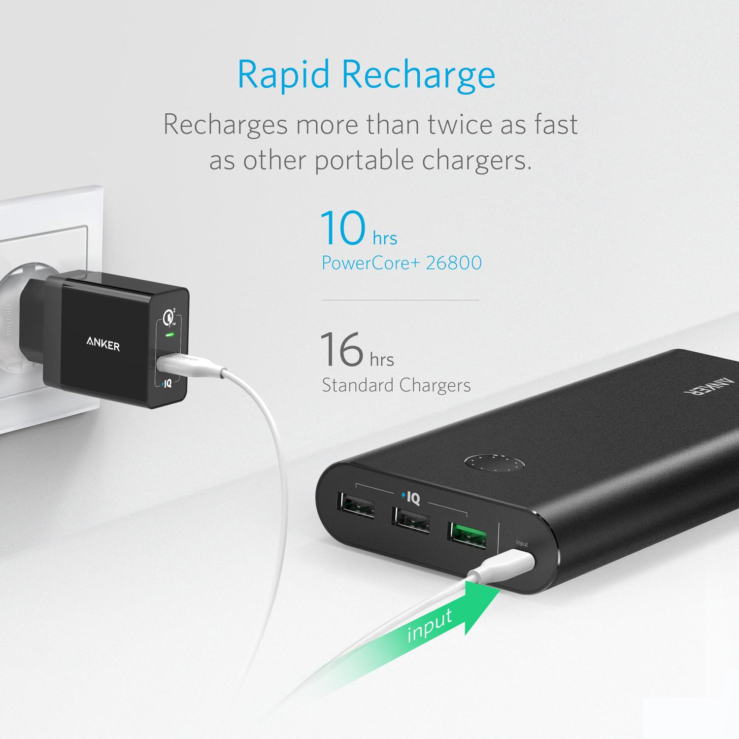 Anker PowerCore+ 26800mAh & Powerport+1 Quick Charge 3.0 Charger (Euro Plug)