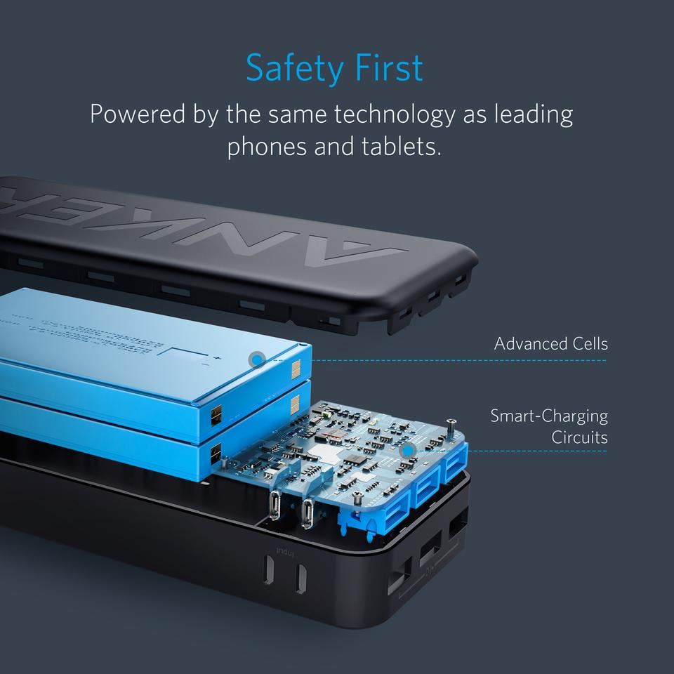 Anker PowerCore II 20000mAh With 3 PowerIQ Powerbank
