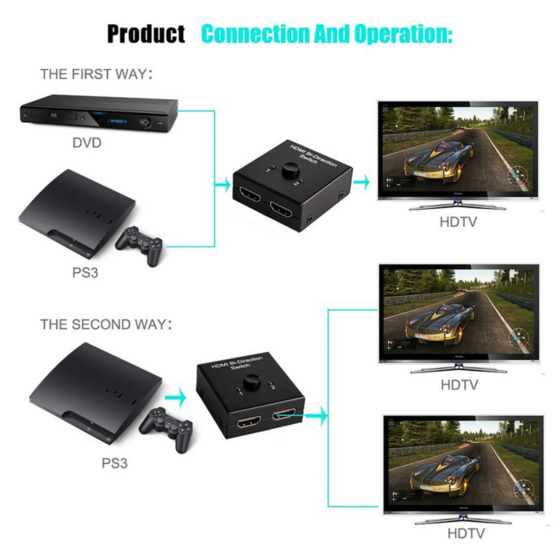 HDMI 2.0 HDTV Switch Splitter Bi-Direction Hub HDCP 4K 1080P 3D Switcher for DVD HDTV Xbox PS4