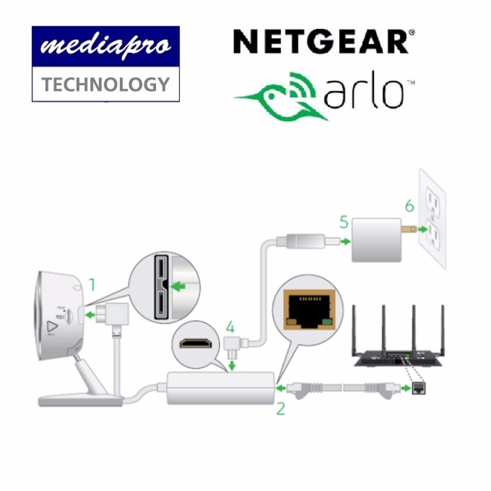 Netgear VMC3040S Arlo Q Plus 1080p HD Security Camera with Audio, Ethernet, and PoE