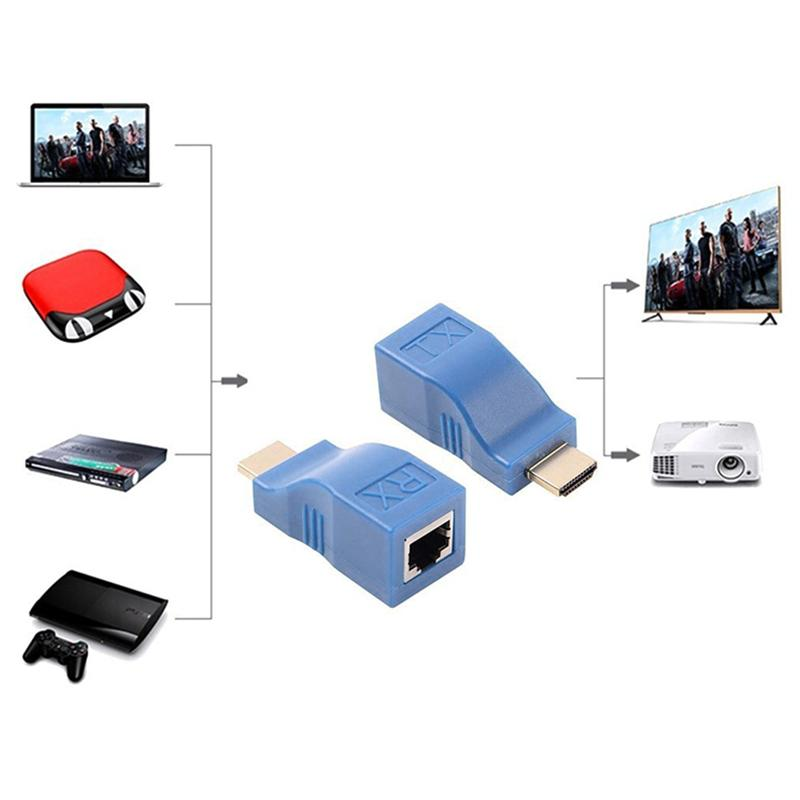 Hdmi Extender to Rj45 Lan Network Extension Transmitter Receiver Tx Rx Cat5E Cat6 Ethernet Cable V1.4 30M 4K Hd Tv 1080P